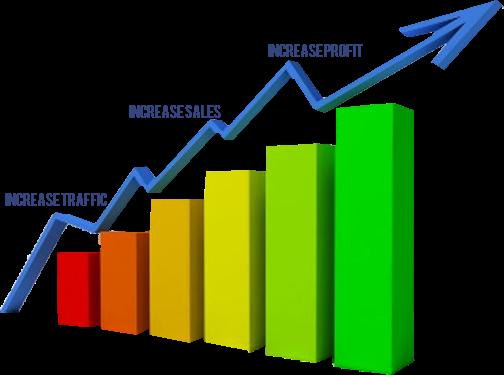 Βασικές συμβουλές βελτίωσης online πωλήσεων